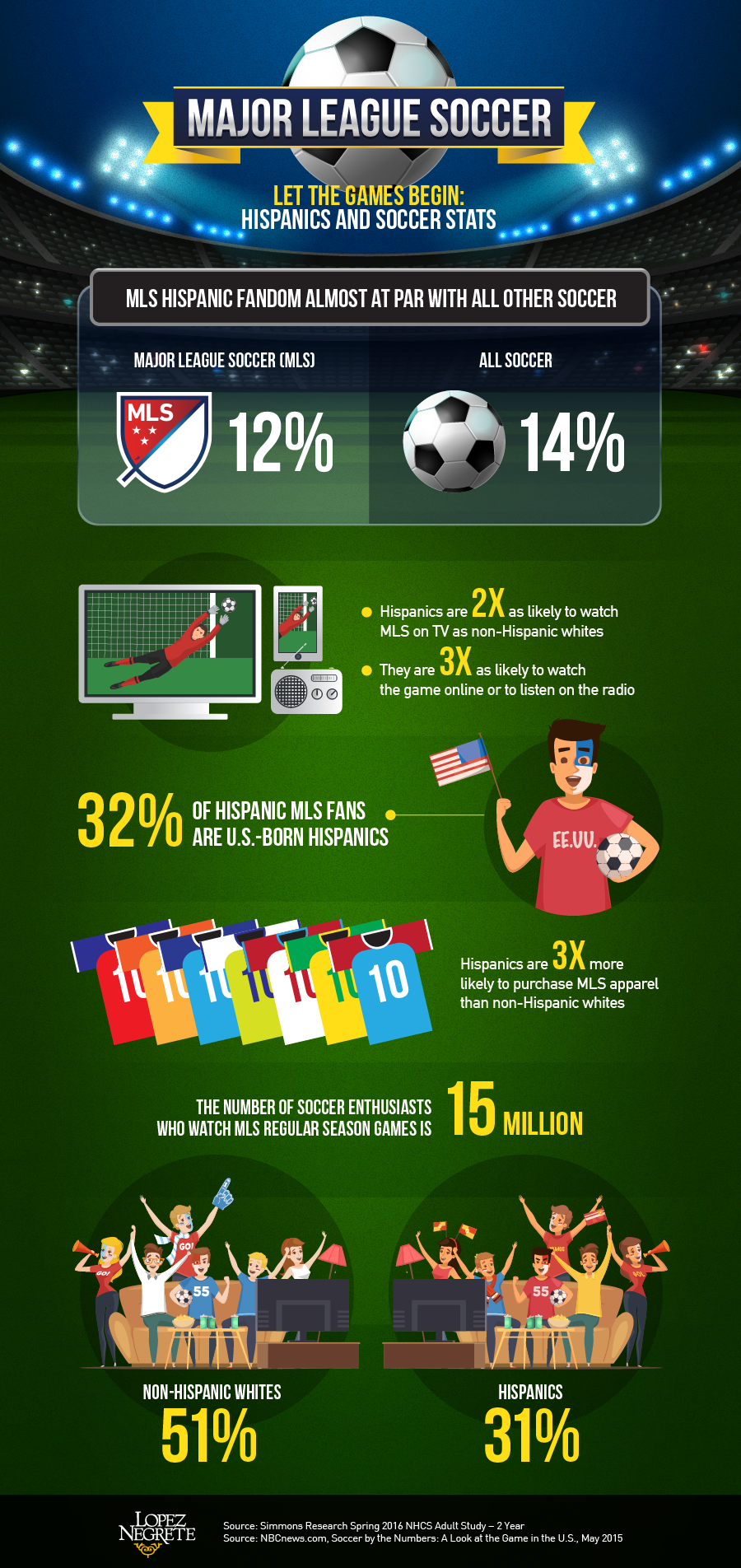 hispanics-and-mls